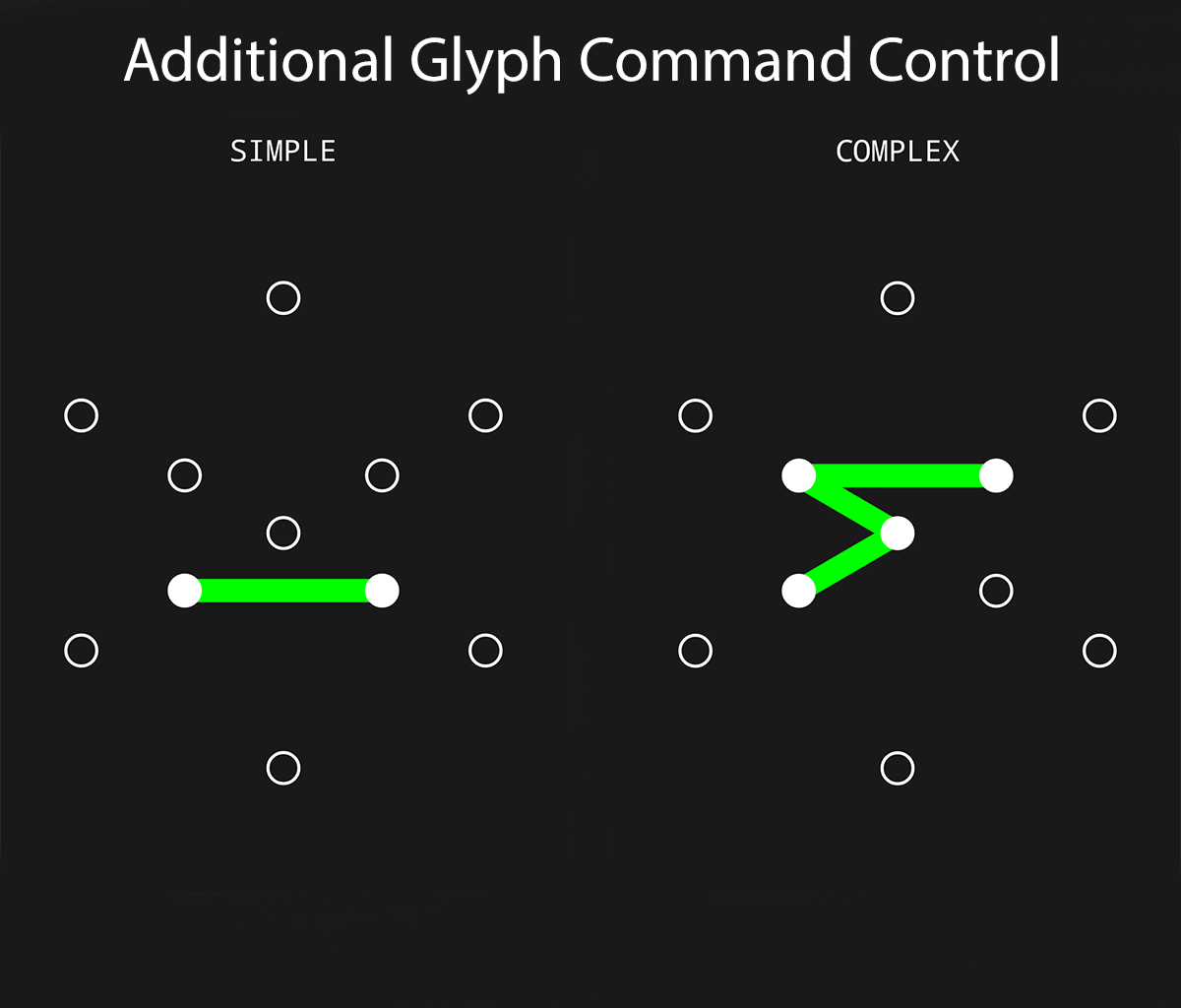 BREAKING NEWS - SIMPLE/COMPLEX Control Glyphs | Fev Games