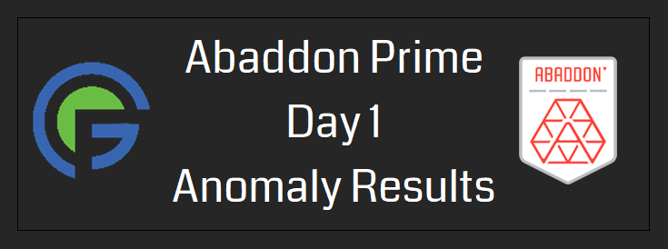 Abaddon Prime Day 1 Anomaly Results